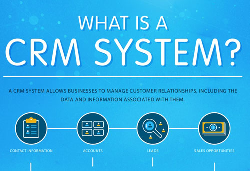 what-is-a-crm-system