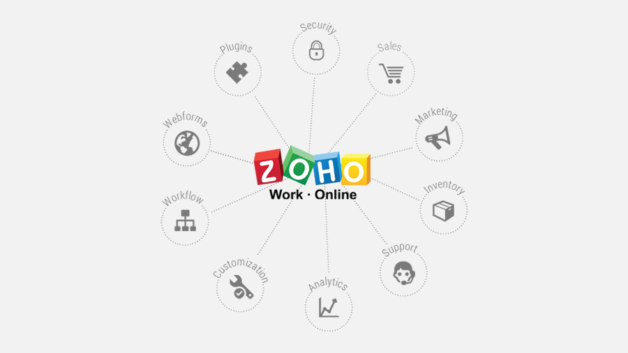 Zoho CRM Customization: Fields and Layout Rules
